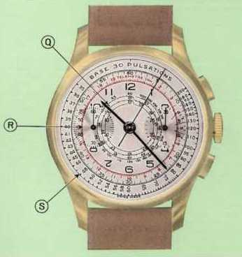 Mehrzweck Chronograph